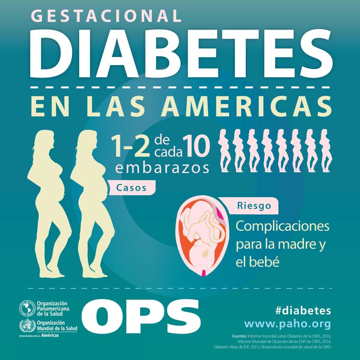 signos de peligro de diabetes tipo 2