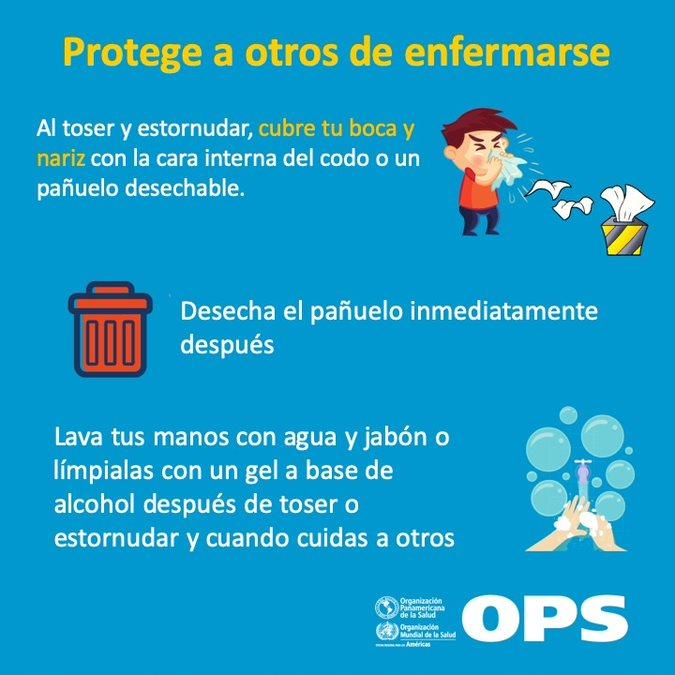 Proteccion coronavirus NPH OPS