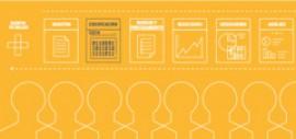 Censo de codificadores y tutores en la Familia de Clasificaciones Internacionales de la OMS (FCI-OMS)
