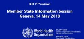 CIE 11 - 11va Revisión | ICD 11th revision